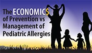 The Economics of Prevention vs Management of Pediatric Allergies