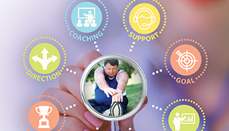 Implementing Lifestyle Interventions for Obesity